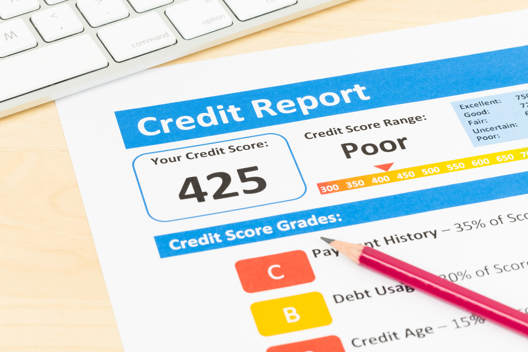 If you're only just learning about what a credit score is, you might not know what a good credit score range is. Learn more about credit scores here.