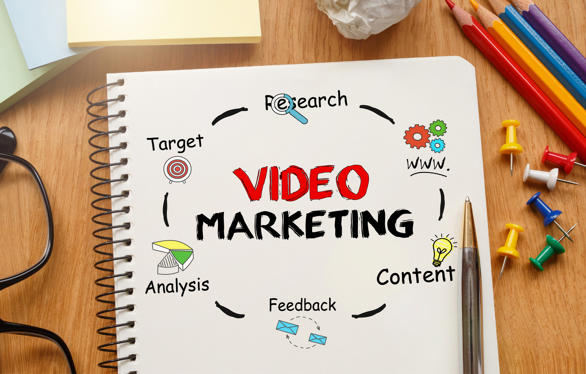 If a picture is worth a thousand words a video is worth a million. Find out how using videos for marketing will accelerate your sales and success.